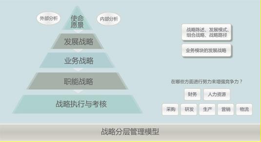 战略目标的制定过程 [转载]秦中春:把握实施乡村振兴战略的重大意义和工作重点